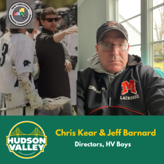 Get To Know the Directors: Chris Kear and Jeff Barnard